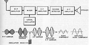 How To Study Analog Electronics Where Everything Is Just Analytical  How To Remember Such Stuff