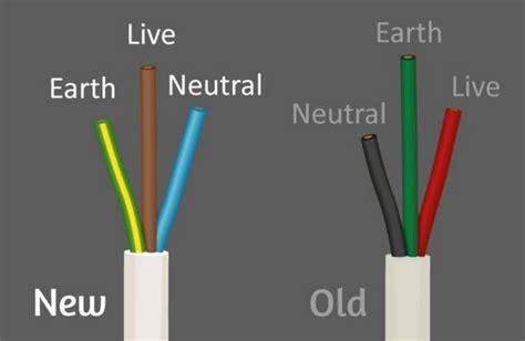house wiring nz ireleast readingrat net
