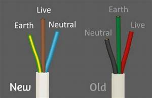 Old Electrical Wiring Colors