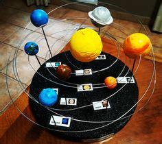maquetas y arte sistema solar mi cole sistema solar sistema solar maqueta y manualidades