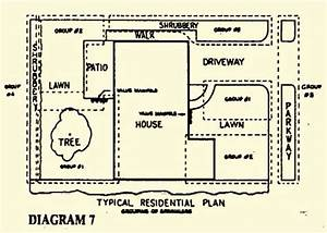 Install Residential Sprinkler System Wiring Diagram