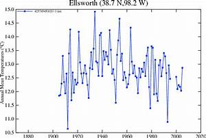 Fake News and 2017 Near-Record Temperatures | Watts Up ...