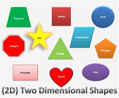 Shapes Different Kinds Geometry Pngkey