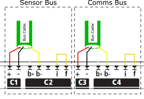 Hub Replacing The Sensor Bus Omnie Support