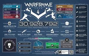 Warframe Launches Octavia39s Anthem On Four Year