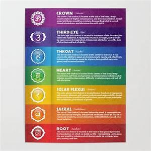7 Chakra Chart  U0026 Symbols  17 Poster By Serenaking