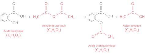 la chimie en cuisine kartable 2nde physique chimie spécifique cours synthèse d 39 espèces chimiques