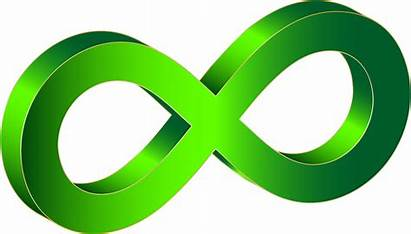 Infinity Symbol Pngimg