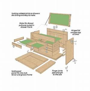 wood Project Design: Free woodworking plans underbed dresser