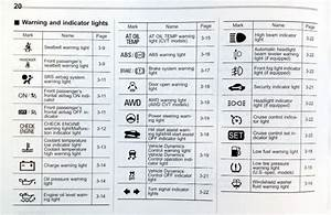 Subaru Cruise Control Diagram