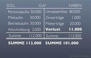Lotto Gewinn Berechnen : gewinn verlust ergebnisrechnung ~ Themetempest.com Abrechnung