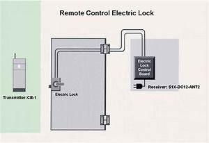 Remote Controller Unlocks Electric Lock  U2013 Remote Control
