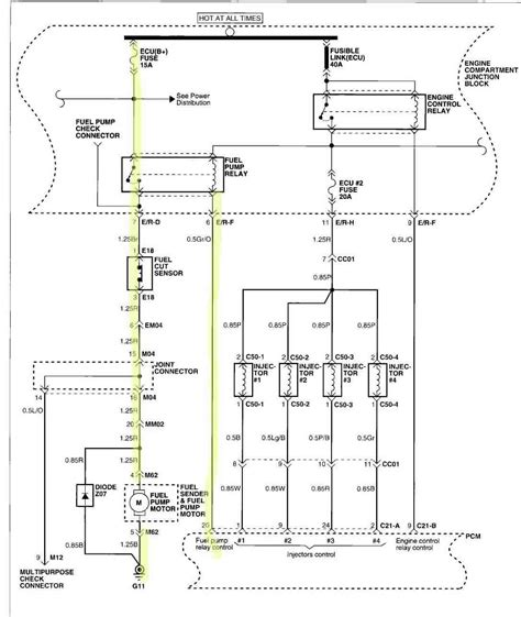 Land Rover Discovery Radio Wiring Diagram