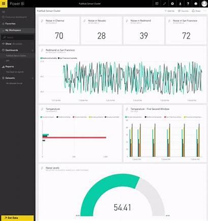 Bi Power Charts Data Microsoft Graphs Create