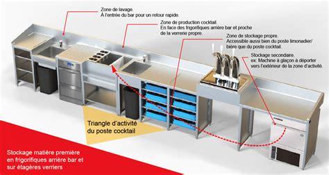 plan de cuisine professionnelle restaurant agencer un bar inox
