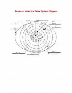 6 Best Images of Solar System Diagram Worksheet - Solar ...