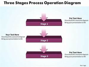 Business Powerpoint Templates Three Phase Diagram Ppt