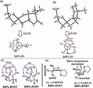 A Nmr Method For Relative Stereochemical Assignments Of