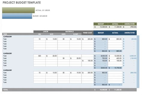 Cool Excel Templates Free Download by 32 Free Excel Spreadsheet Templates Smartsheet