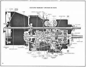 Ford 5000 Transmission Diagram