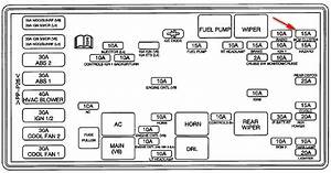 2002 Saturn L300 Fuse Box Diagram
