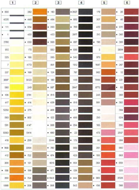 gutermann thread colors gutermann thread chart