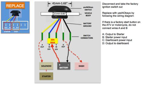 Polari Atv Key Switch Wiring Diagram by Yesnokeys Offers Keyless Ignition Switch For Utvs And Atvs