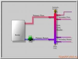 pompe 0 chaleur air eau renovation prix m2 a valence With nice pompe a chaleur maison 1 la pompe 224 chaleur