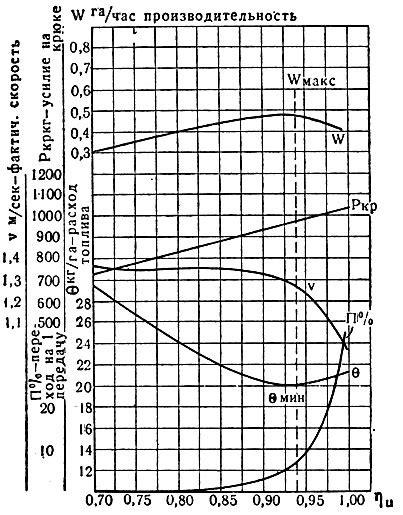Коэффициент использования тепла топлива — Википедия с комментариями