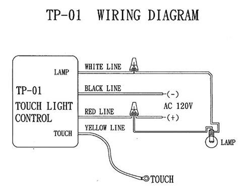 Zing Ear Touch Lamp Light Dimmer Switch Control
