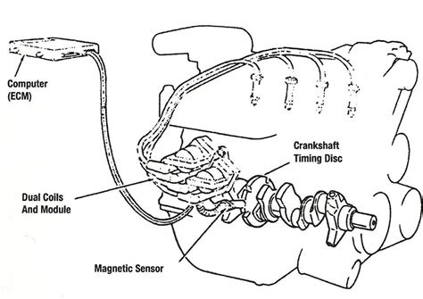 small engine magneto wiring diagram wiring diagrams
