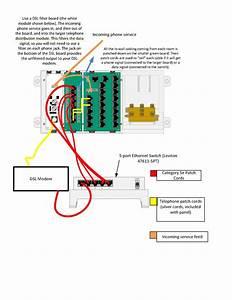 Verizon Dsl Wiring Diagram