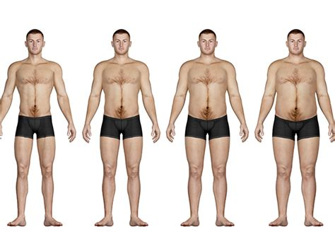 What Body Fat Percentage Should I Be To See Abs? - Men's ...