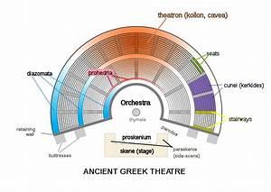 File Ancient Greek Theater  En  Svg