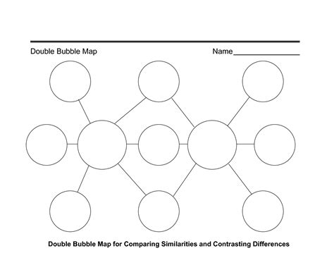thinking maps templates map template cyberuse