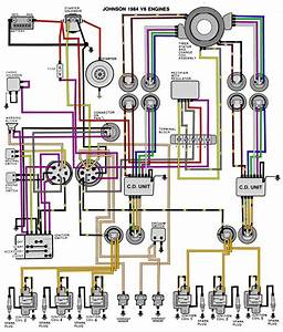 Hp Johnson Outboard Motor Wiring Diagram