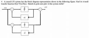 Solved  4  A Causal Lti System Has The Block Diagram Repre