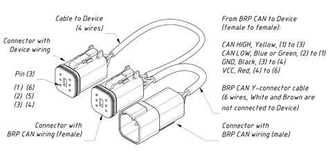 Wiring Harness Circuit Diagram Maker