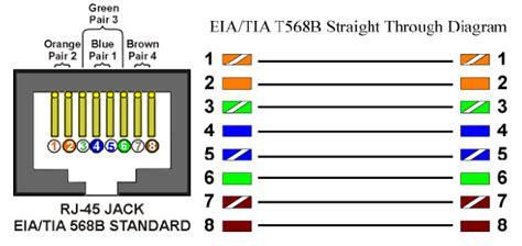 wiring diagram cat 6 wiring diagram ethernet rj45