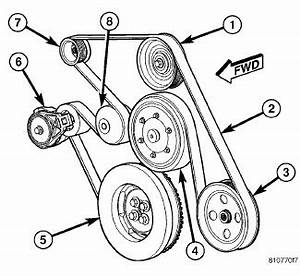 2004 dodge ram 2500 5 7 serpentine belt diagram html With 2004 dodge ram 1500 serpentine belt diagram furthermore 2006 dodge ram