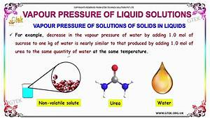 Vapour Pressure Of Liquids Solution Solutions Class 12