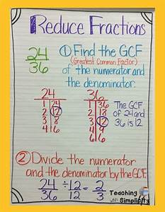 17 Best Images About The Big Board Of Teacher Resources On Pinterest