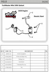 similiar honda gx motor schematic keywords electric start engine wiring diagram on honda gx390 engine diagram