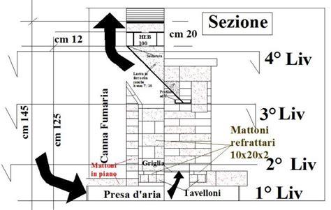 costruzione camino costruzione di un caminetto parte finale 8