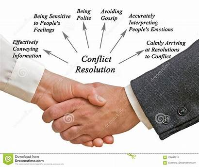 Conflict Resolution Diagram Components Shaking Graphics