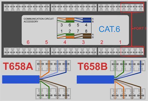Rj45 Wiring Solution by Ethernet Wiring Diagram Rj45 Electrical Website Kanri Info