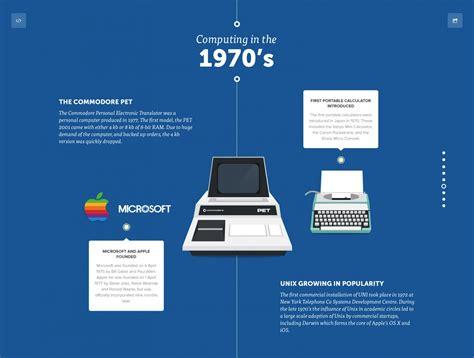 chart  visual history  computers designtaxicom