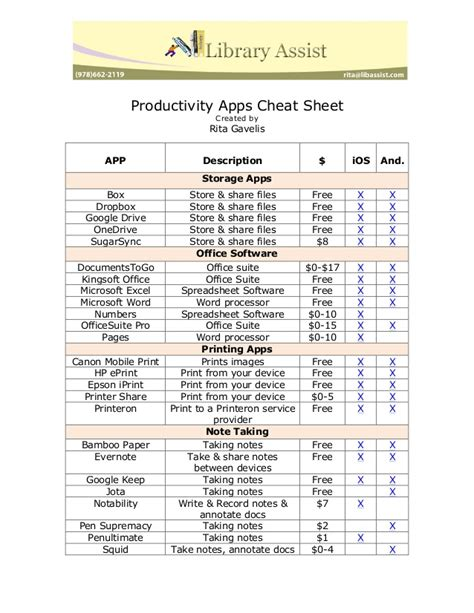 using apps to become a more productive professional app