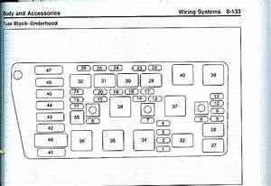 2000 Oldsmobile Intrigue Fuse Box Diagram