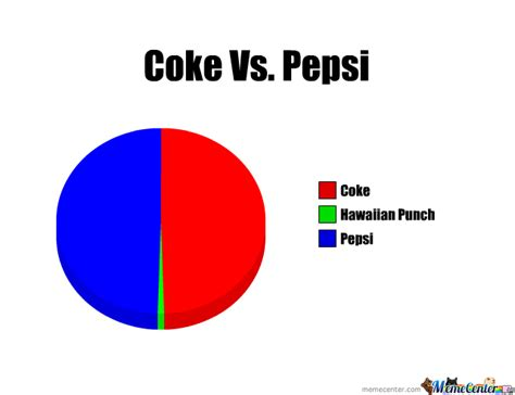Pepsi Memes - coke vs pepsi by antimanv101 meme center